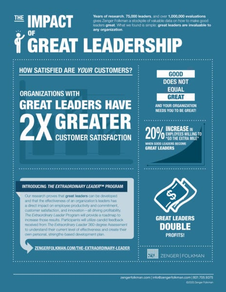 The Impact of Great Leadership